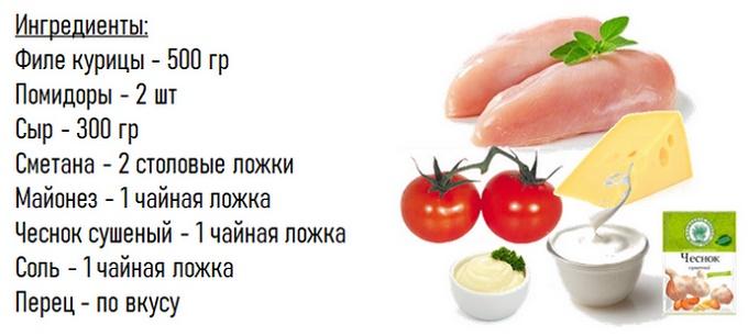 Ингредиенты для рецепта куриной грудки с помидорами