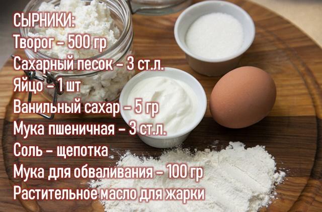 Сырники из творога с мукой и яйцами – классический пошаговый рецепт нежных и вкусных сырников